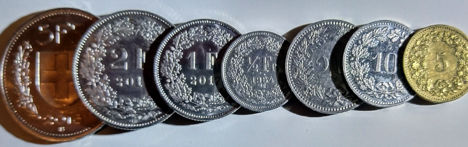 Swiss Money Coins